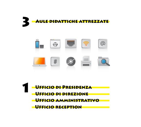 Struttura ed Uffici